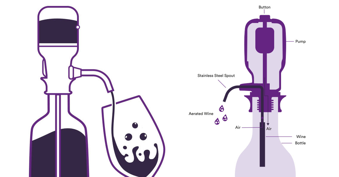 Why Aerate Your Wine?